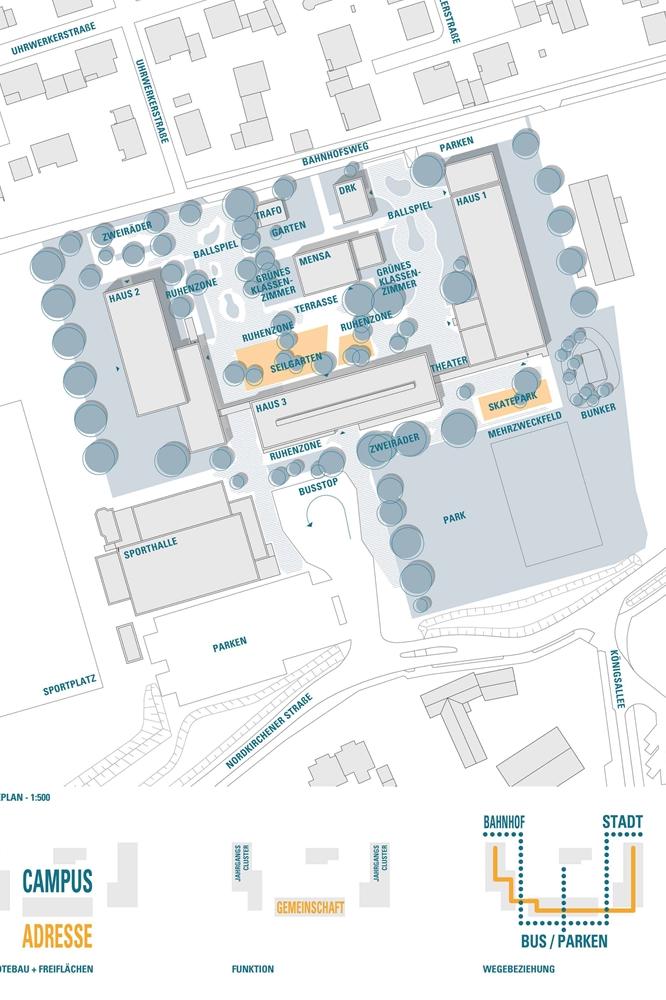 So sieht das Konzept für den Campus in Ascheberg aus der Vogelperspektive aus.