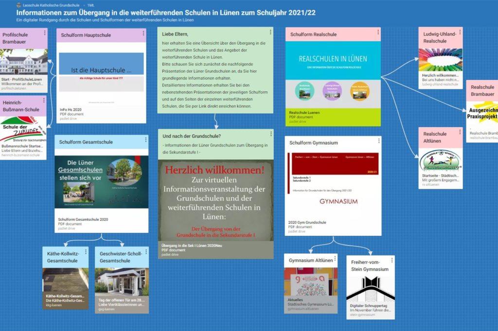 Die Grundschulen haben allgemeine Informationen zum Übergang auf die weiterführenden Schulen in Lünen zusammengestellt.