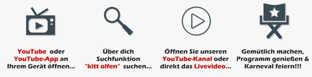 Diese Anleitung, um zu dem Youtube-Livestream zu kommen, findet sich auf der Homepage des Kitt.
