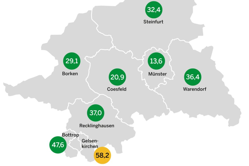 Das sind die Inzidenzwerte für den Regierungsbezirk Münster am Donnerstag (28. Mai).