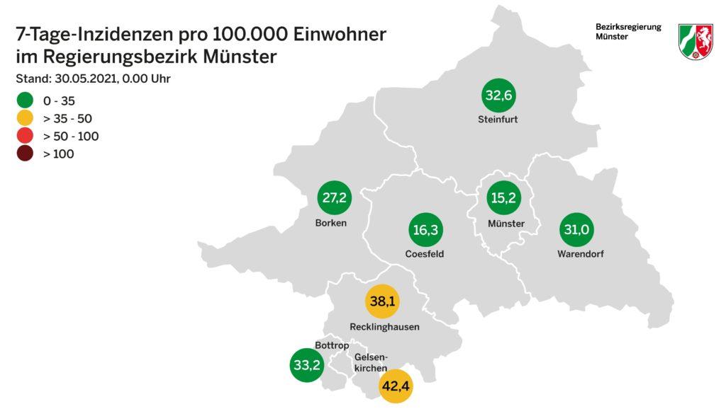 Die aktuellen Inzidenzzahlen im Regierungsbezirk