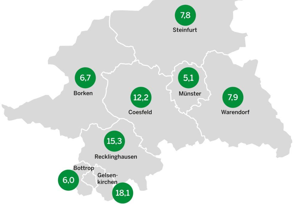 Die Inzidenzwerte im Regierungsbezirk Münster am Mittwoch (16. Juni).