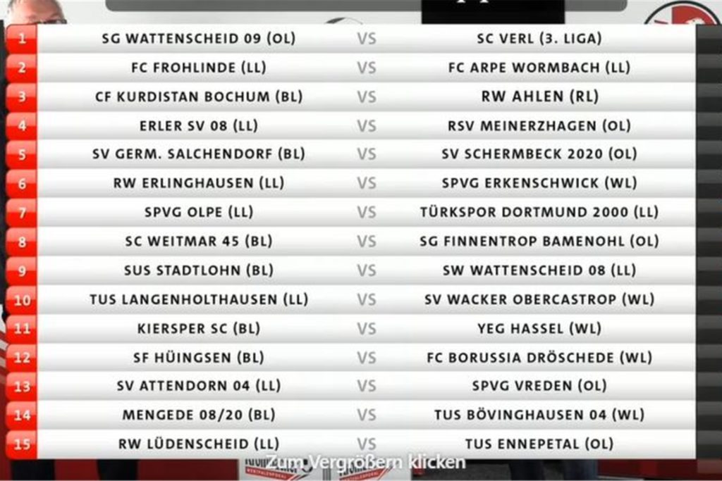 Westfalenpokal Gruppe 1